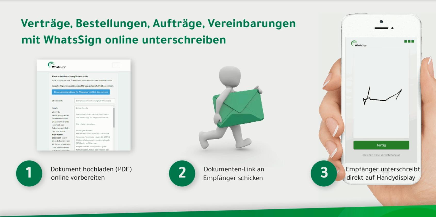 Dokumente am Handy unterschreiben mit WhatsSign