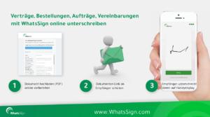 So funktioniert die Digitale Signatur mit WhatsSign